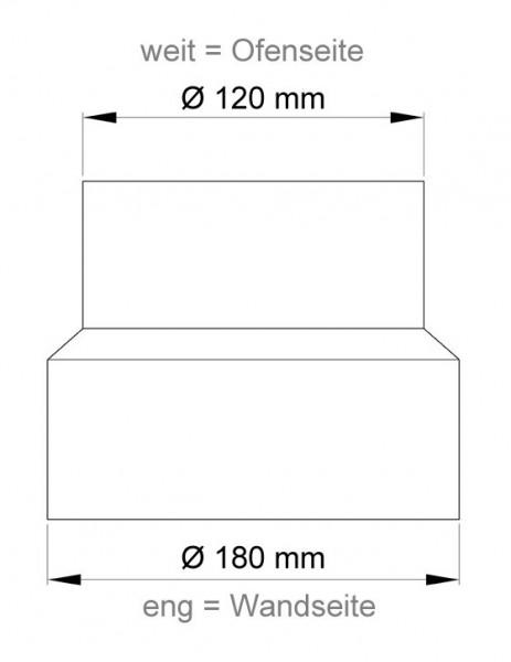 Ofenrohr Reduzierung 120weit auf 180eng schwarz