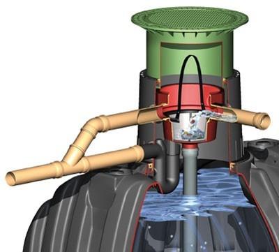 Carat Ausbaupaket 2 DN100 für Erdtank Carat GRAF 342002