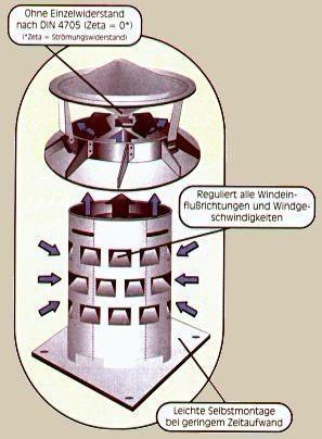 WINDKAT Kaminaufsatz V4A Edelstahl 300mm