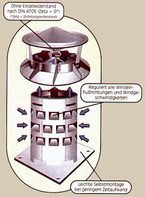 WINDKAT Kaminaufsatz V4A Edelstahl 250mm